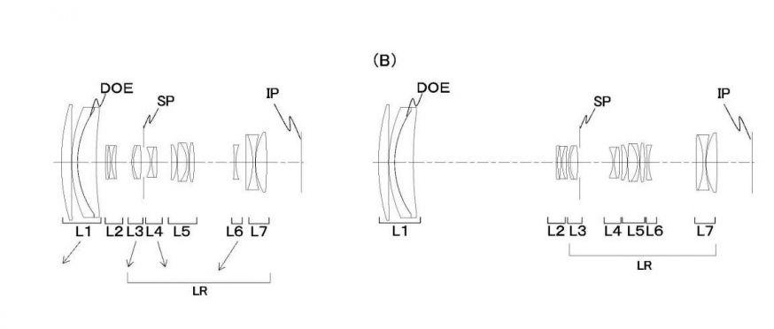 Canon patenten