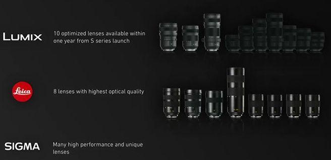 Panasonic Lumix S-series
