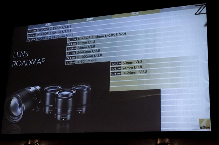 Nikon Z7 en Z6 spiegelloos mirrorless systeemcamera lancering