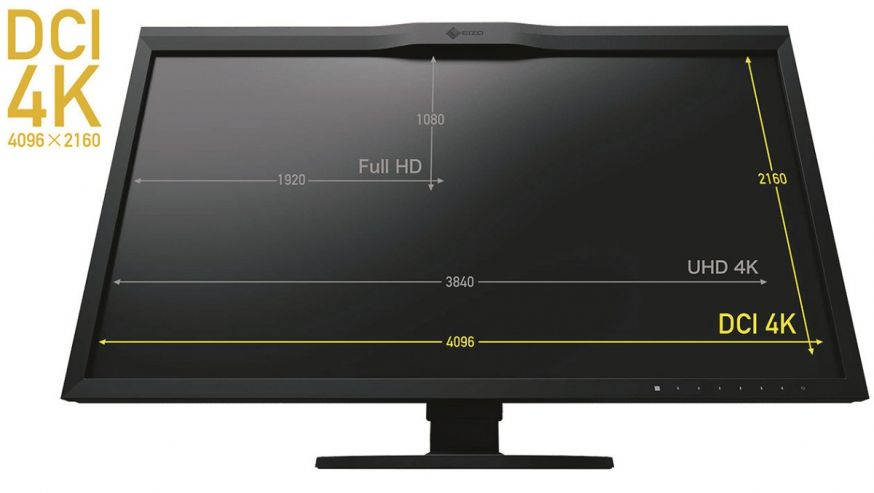 eizo review cg319x